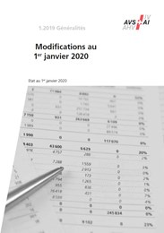 Modifications au 1er janvier 2020